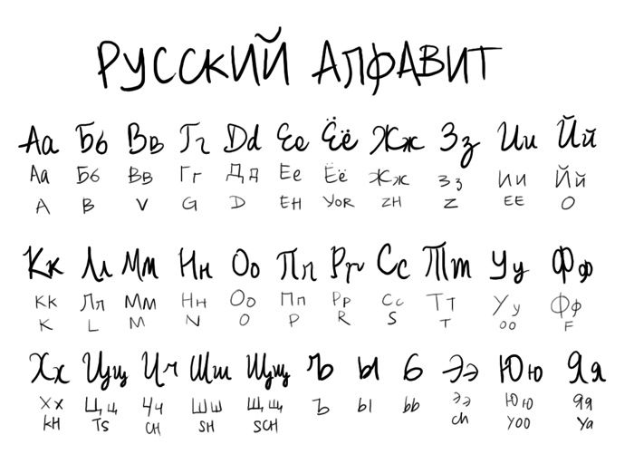 russian alphabet.jpg